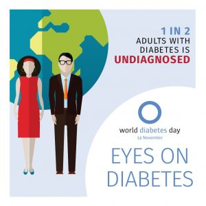 Eyes on diabetes II